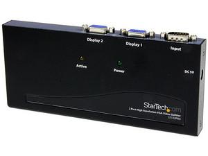 ST122PRO